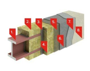 Монтаж изоляции конструкций из металла