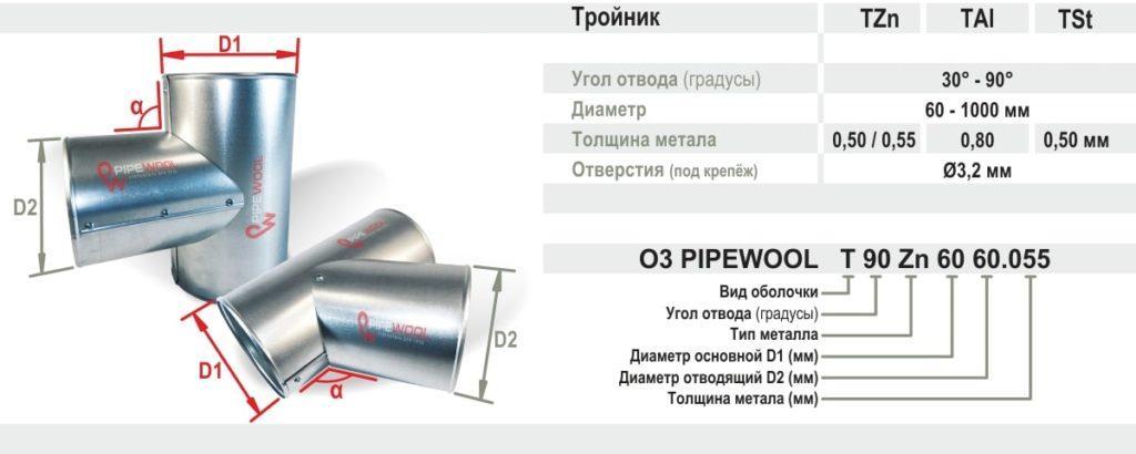 Характеристики кожуха из оцинкованной стали для трубопровода Pipewool