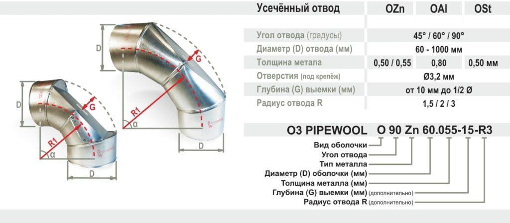 Усеченный (скошенный) отвод Pipewool