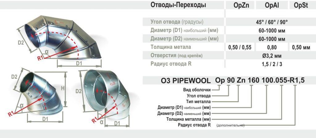 Отвод переходного сечения Pipewool