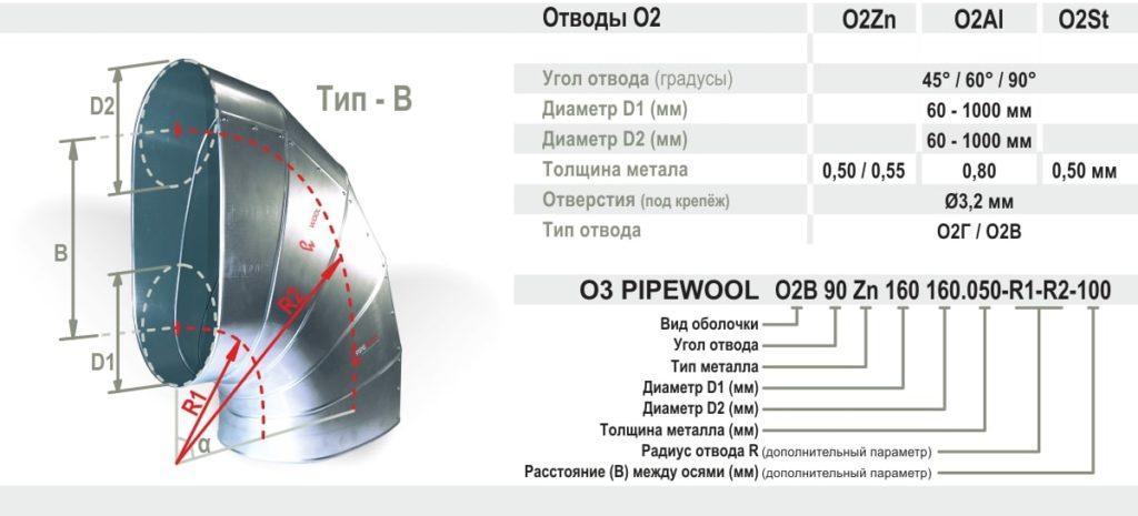 Сдвоенный вертикальный отвод Pipewool