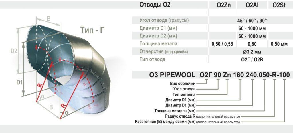 Сдвоенный горизонтальный отвод Pipewool