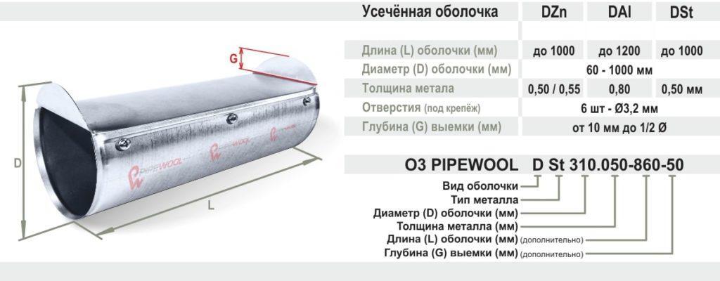 Характеристики кожуха для изоляции теплотрассы Pipewool