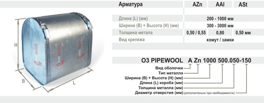 Характеристики оцинкованного защитного кожуха Pipewool