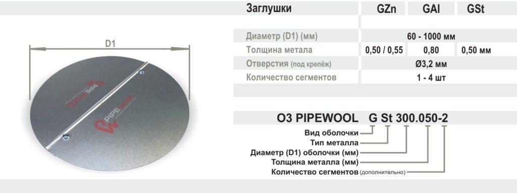 Характеристики защитной оболочки Pipewool
