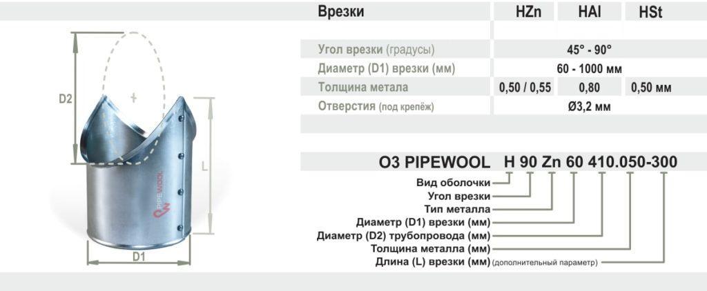 Характеристики защитного кожуха на врезку Pipewool